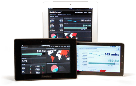 Mobile BI dashboard on tablets. Klipfolio.