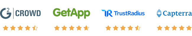 Klipfolio reviews