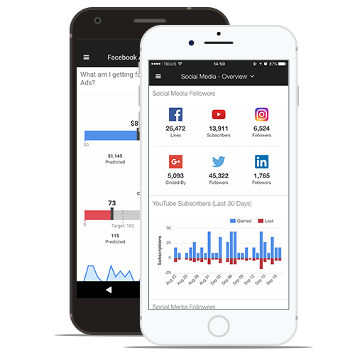 klipfolio - software dashboard mobile