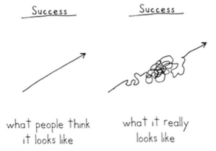 klipfolio - success truth