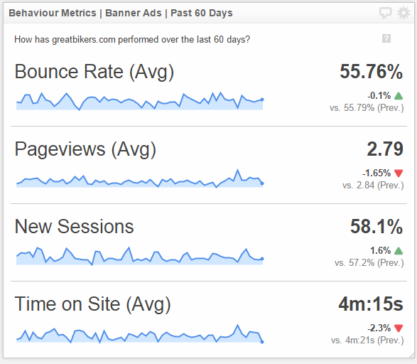 Klipfolio - web traffic metrics