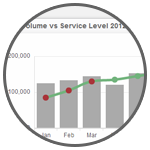deliver and monitor a service to customers learner guide