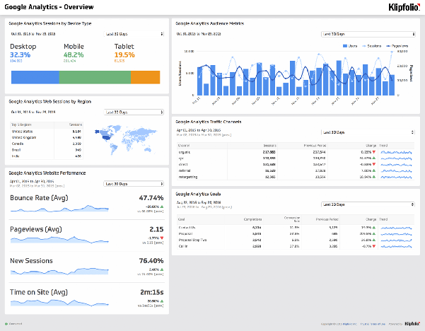 Dashboard examples and templates klipfolio social media overview dashboard facebook engagement dashboard google analytics dashboard friedricerecipe Choice Image