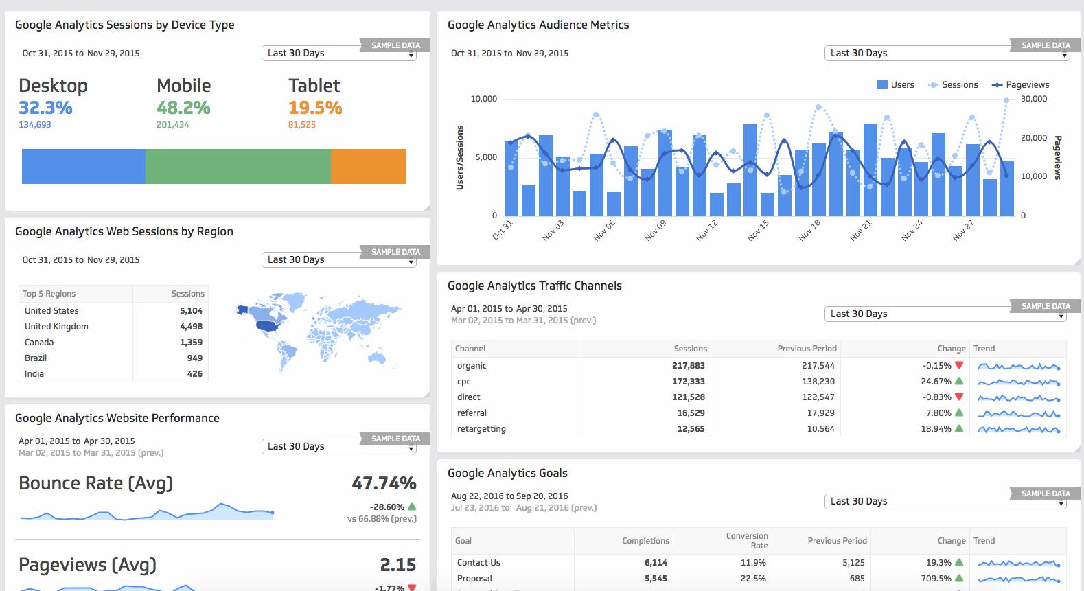 Beta Dashboard Templates Klipfoliocom - Google analytics dashboard templates