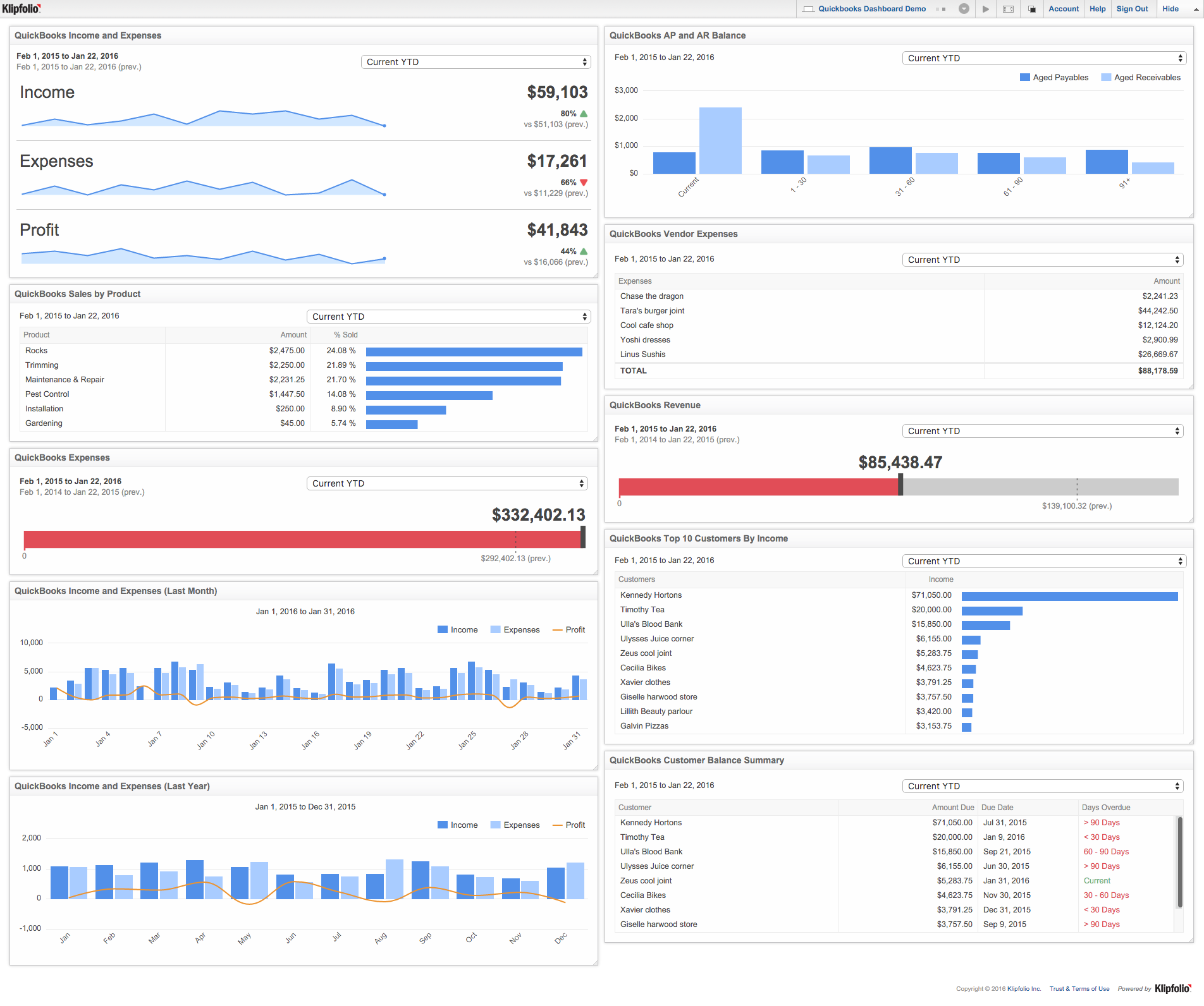 6 quickbooks metrics every small business needs to track on their accounting dashboard
