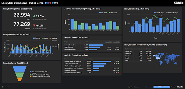 Live Dashboard | Service Dashboards: Localytics Dashboard
