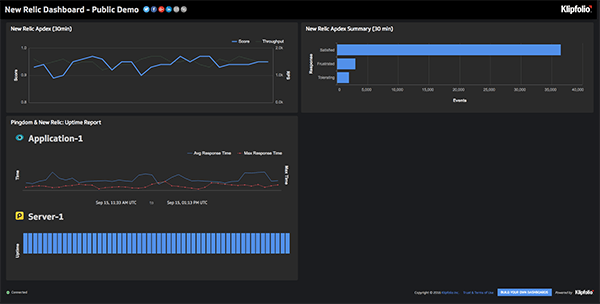 Live Dashboard | Service Dashboards: New Relic Dashboard