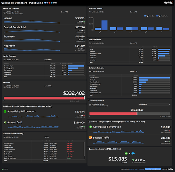 Live Dashboard | Service Dashboards: QuickBooks Dashboard