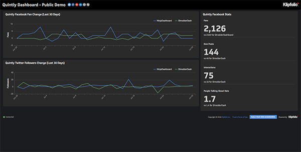 Live Dashboard | Service Dashboards: Quintly Dashboard
