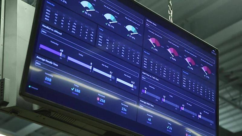 Salesforce Dashboard Wallboard