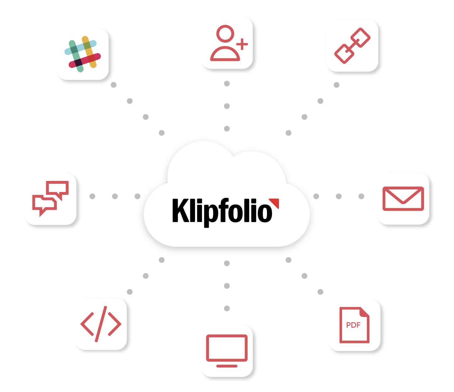klipfolio sharing