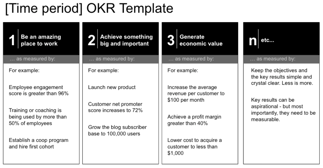 OKR Planning Template