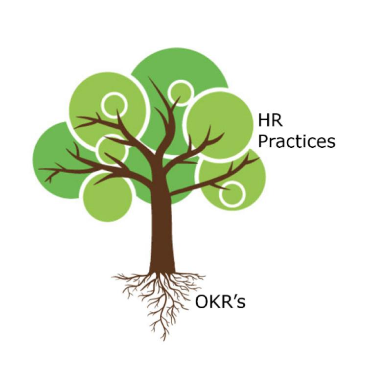 OKR Tree Metaphor