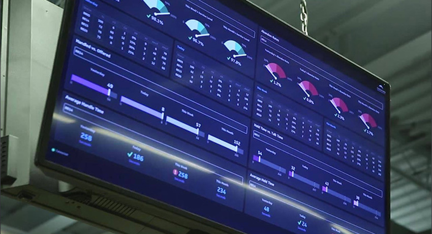TV wallboards bring metrics to life at Comet Backup