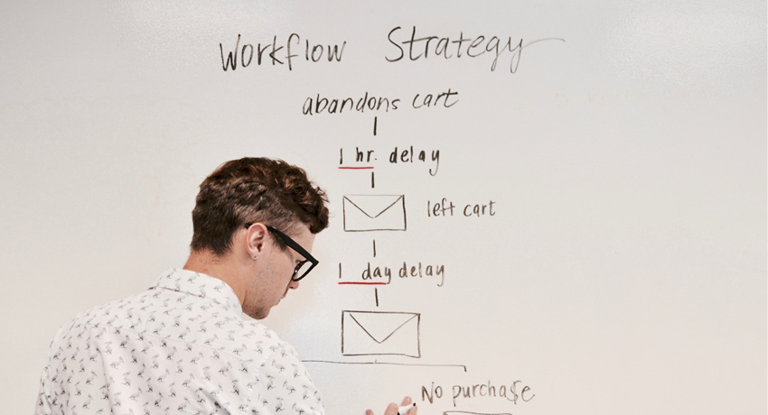 What is a Workflows Process Diagram?   Klipfolio