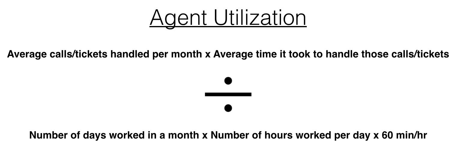 Help Desk Kpis Agent Utilization Formula