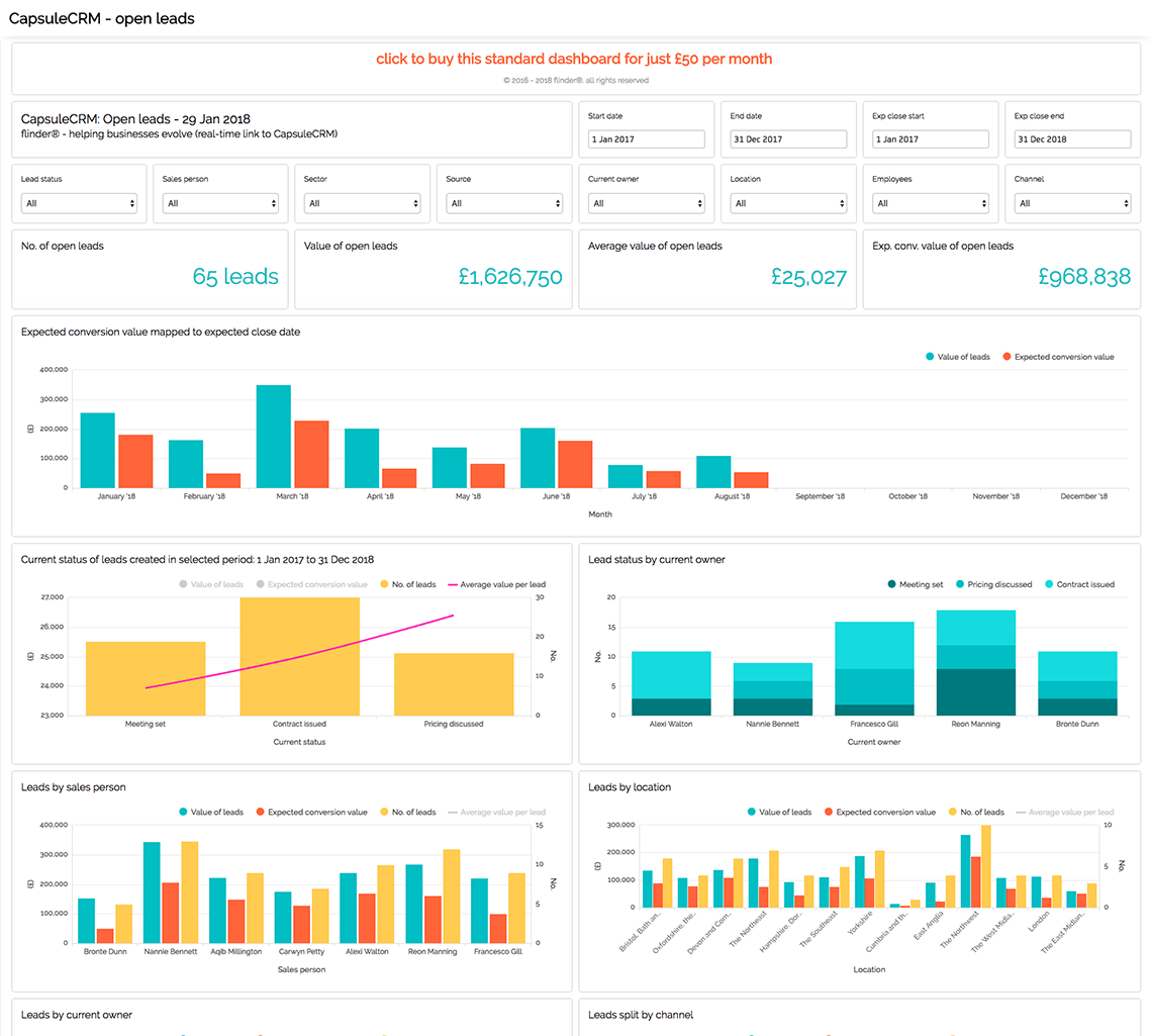 Prospect Dashboard Example
