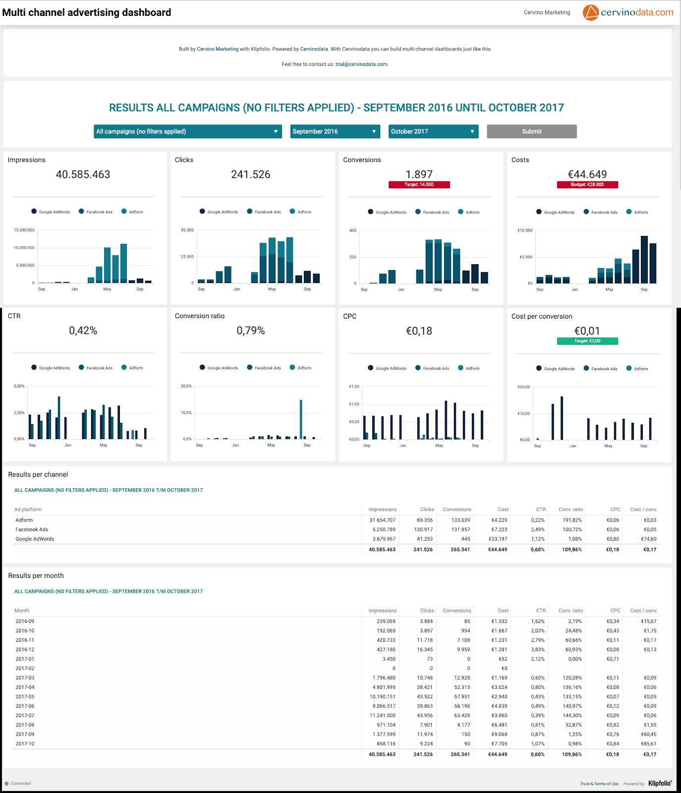 cervino client dashboard