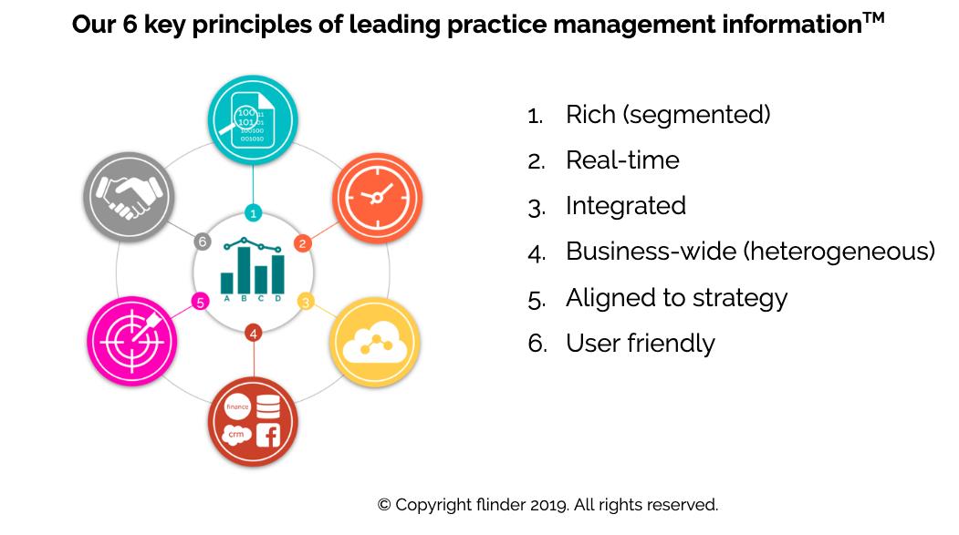 6 key principals