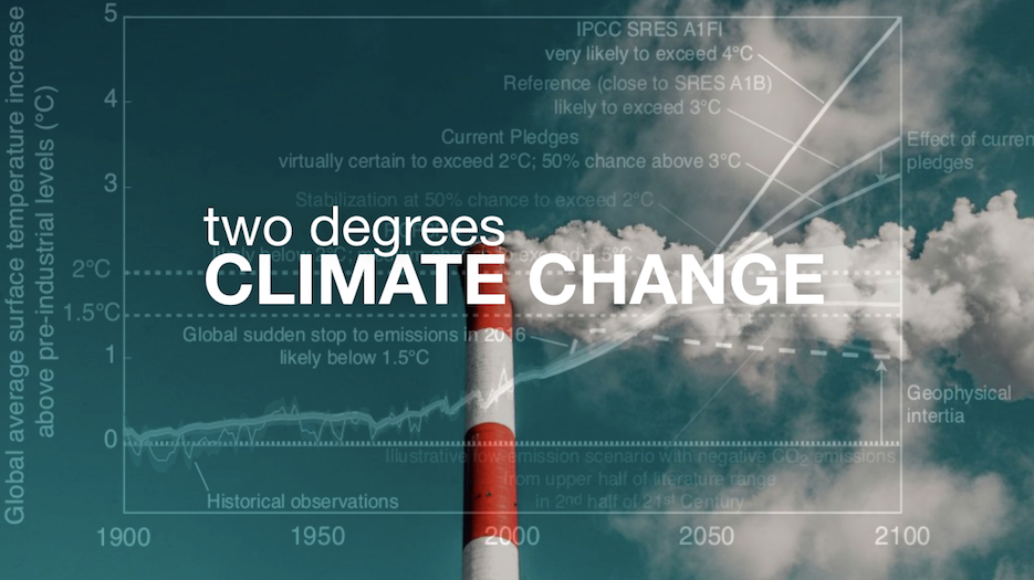 Megatrend: Two Degrees Climate Change