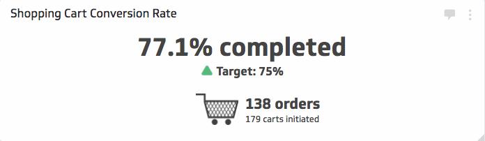 shopping cart metric