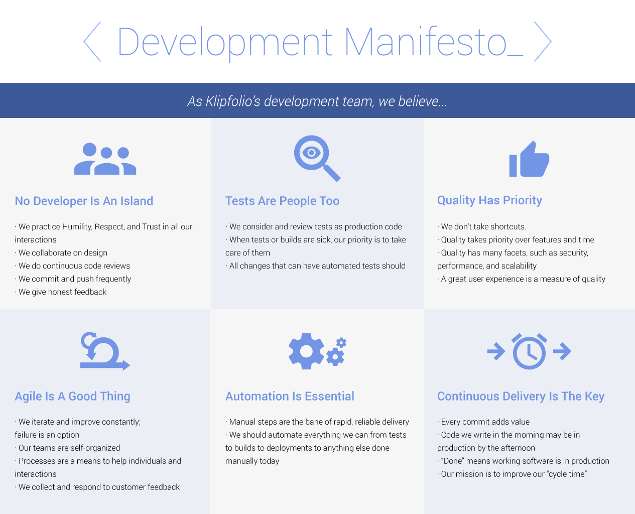 Development Manifesto - Original