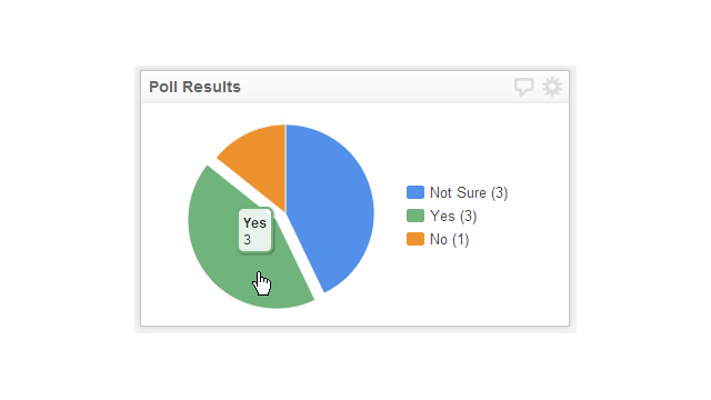 Displaying poll results using a pie chart