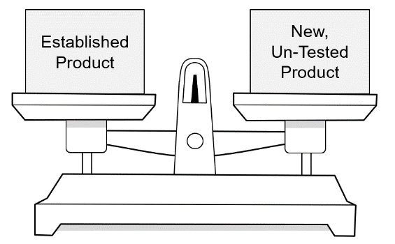 established product vs new un-tested product scale
