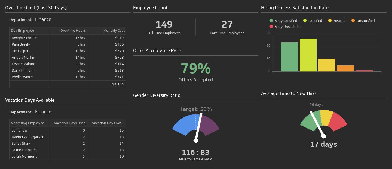 HR Employee Stats Dashboard