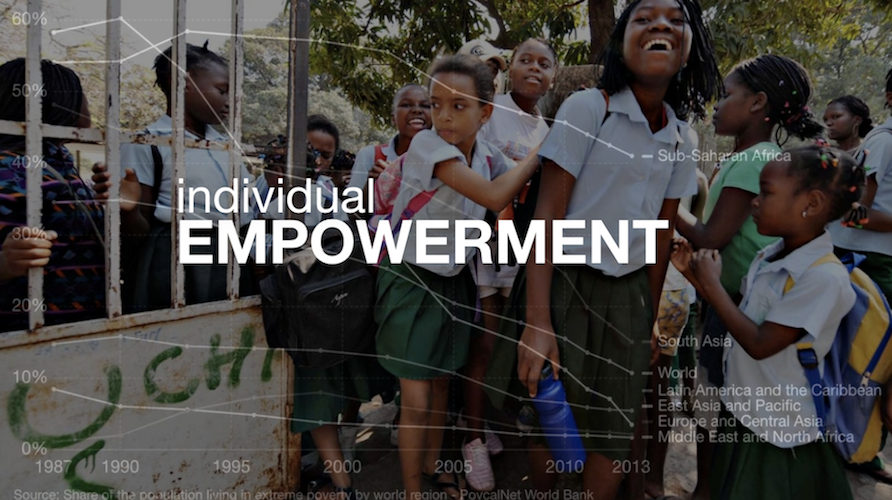 Megatrend: Individual Empowerment