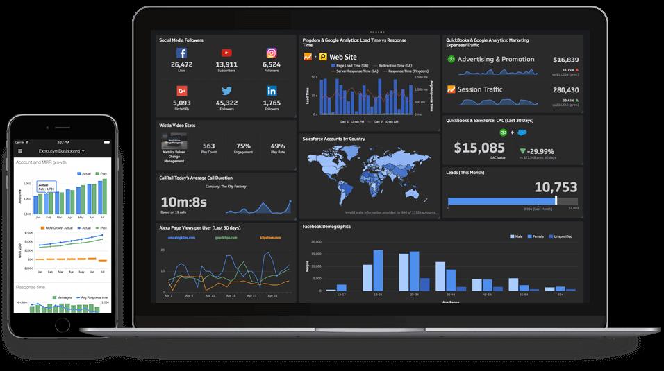 mobile marketing dashboard