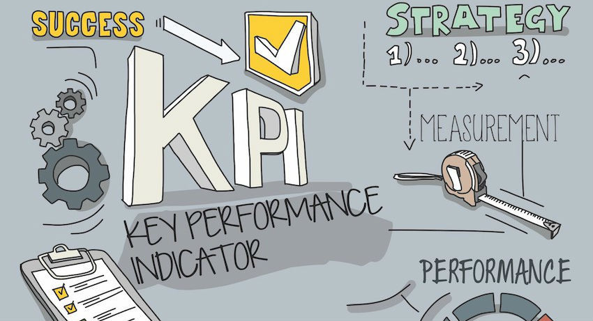 What Are Key Performance Indicators Kpis Br A Simple Explanation For