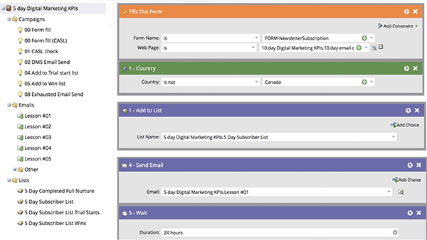 Marketo logic static lists for reporting key metrics