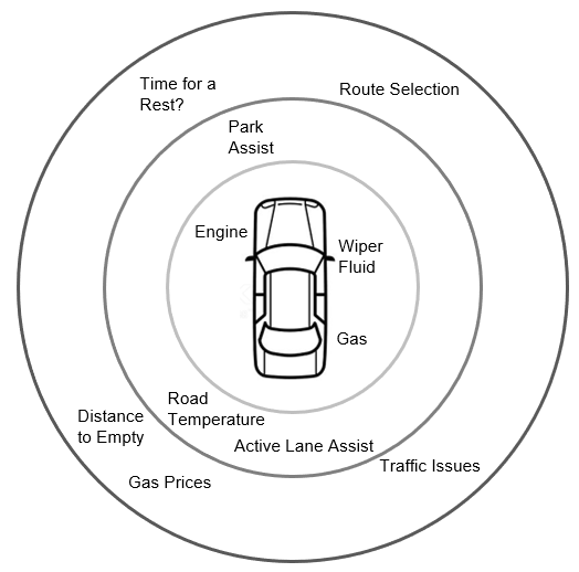 measure more car illustration