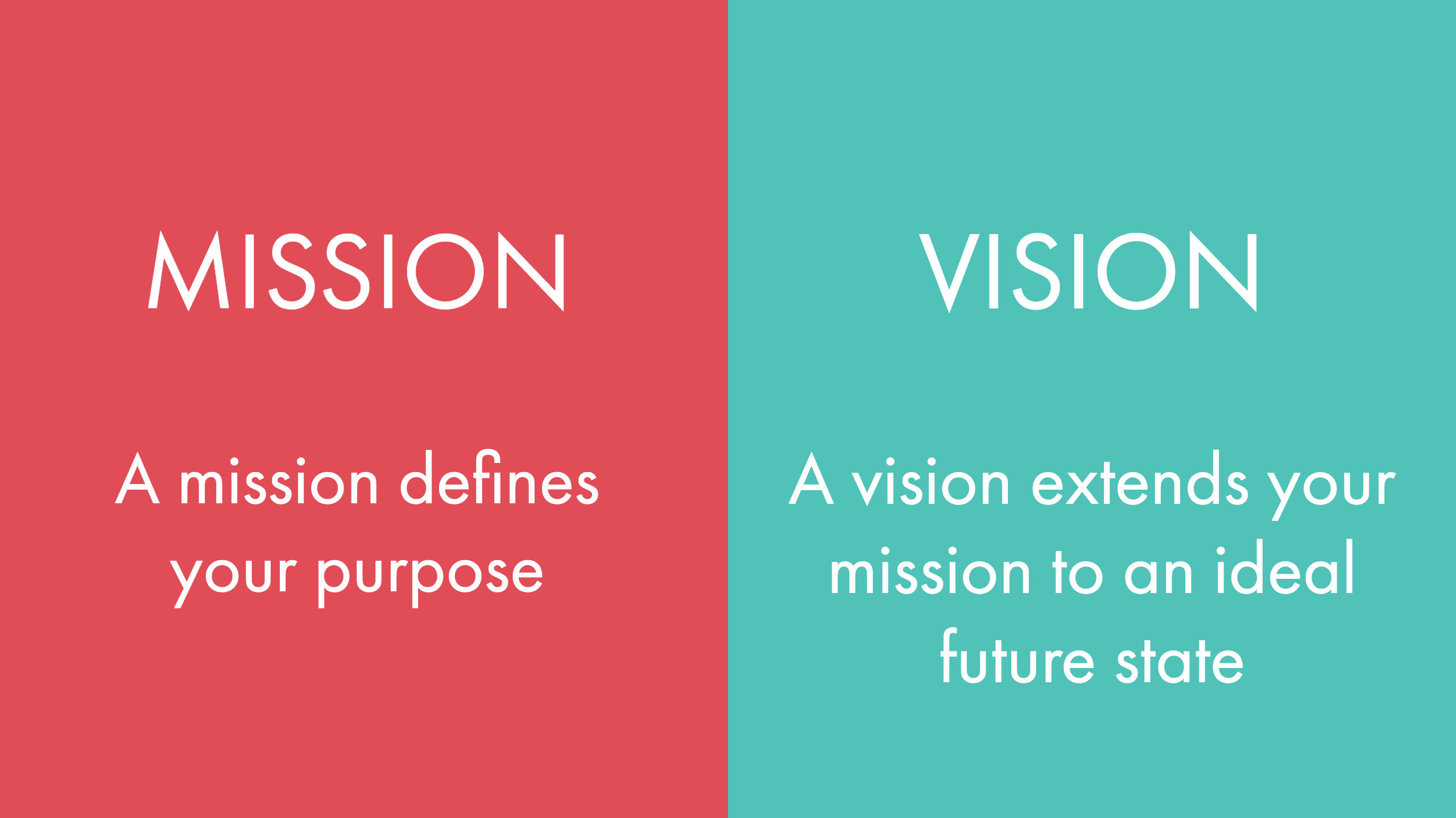 A mission (which should be defined first) defines your purpose | A vision extends your mission to an ideal future state