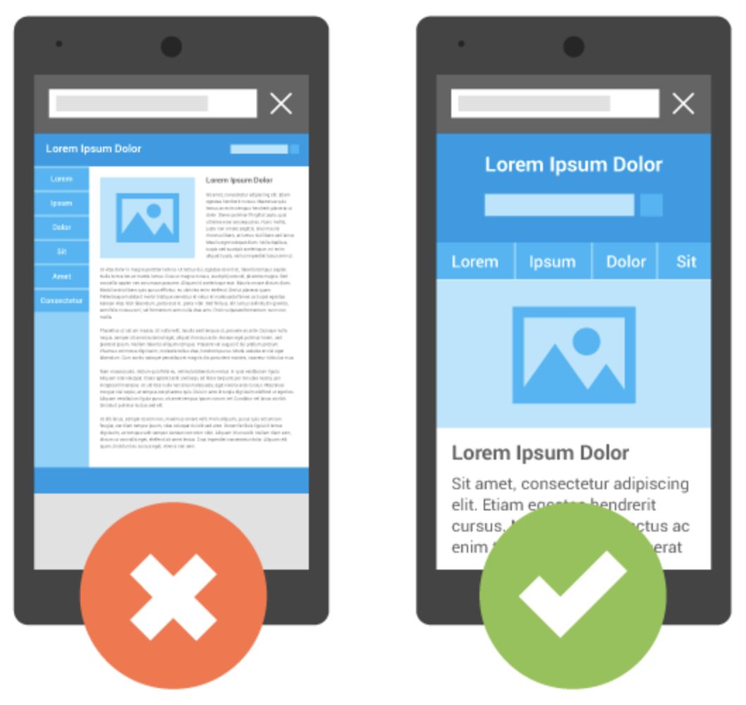 Mobile Responsiveness: Mobile Site View