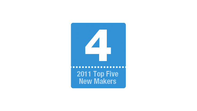 Klipfolio's Top News Makers - #4. Desktop Dashboard 6.0