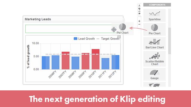 Klipfolio - next generation klip editing
