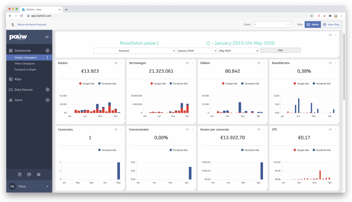 Example Client Dashboard - Marketing and Advertising KPI data shown