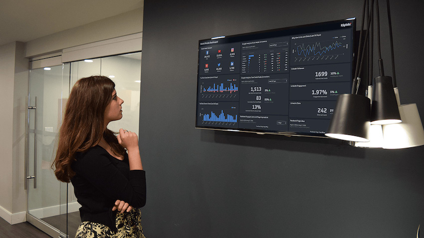 Stylish Salesforce Dashboard in the Office