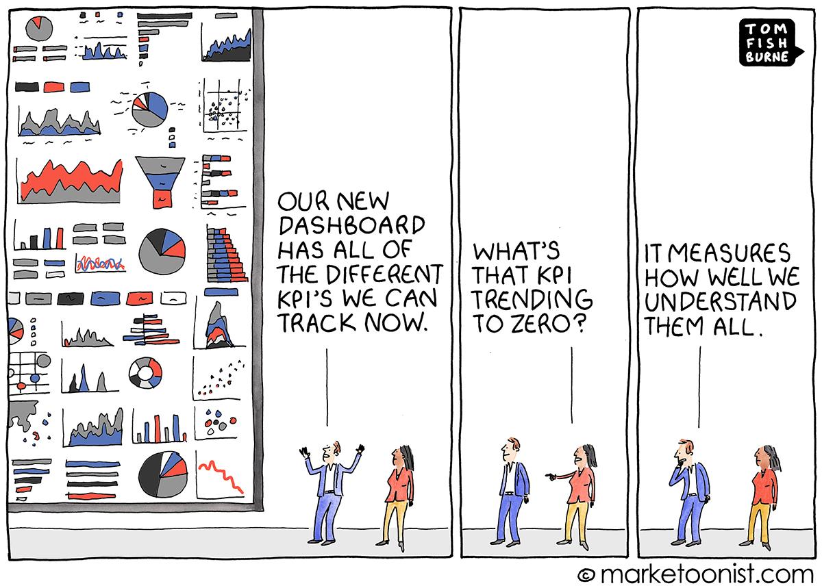 KPI overload