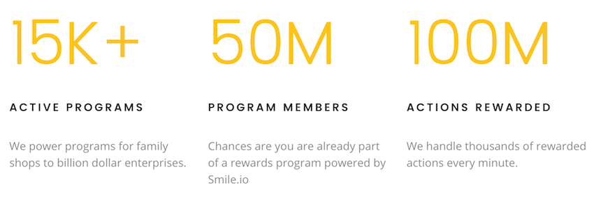 Smile.io reward program numbers