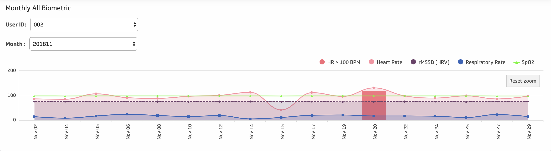 line chart trend