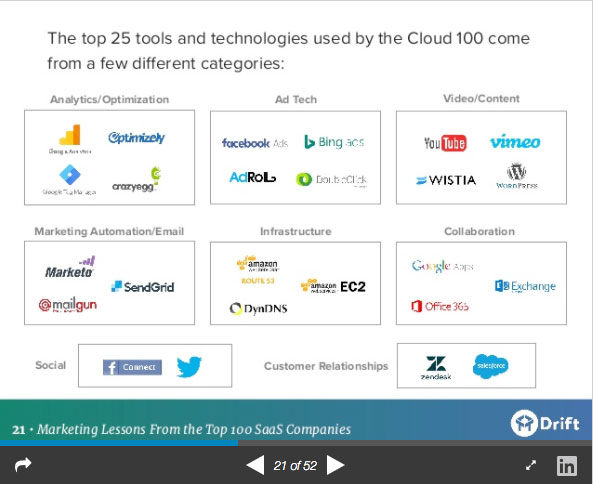 peek inside the top 10 fastest growing SaaS companies | top 25 tools and technologies used by the cloud 100 come from a few different categories