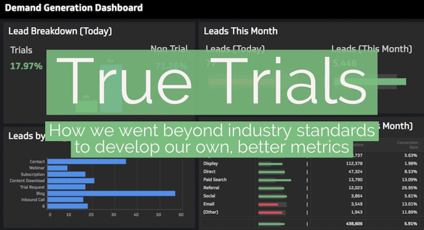 True Trials: How we went beyond industry standards to develop our own, better metrics