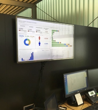 A tv dashboard in the Humix office