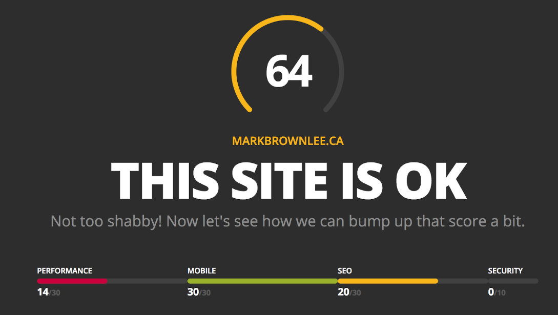 An overview of site performance from HubSpot's Website Grader