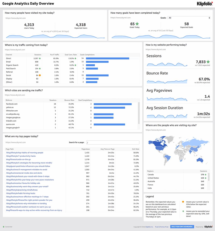 web analytics klipfoliocom