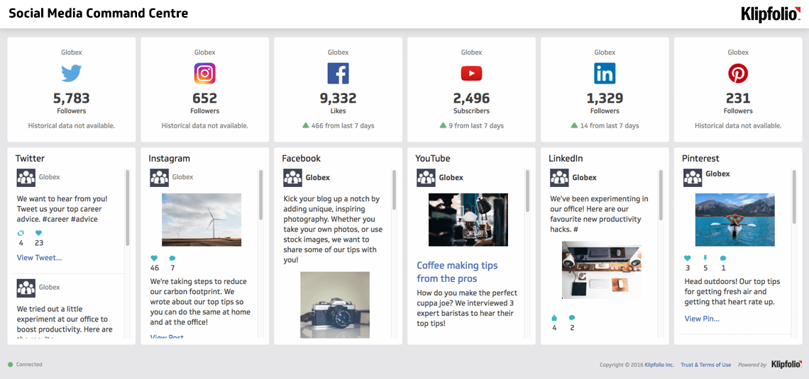 Dashboard Template | Social Media Command Centre