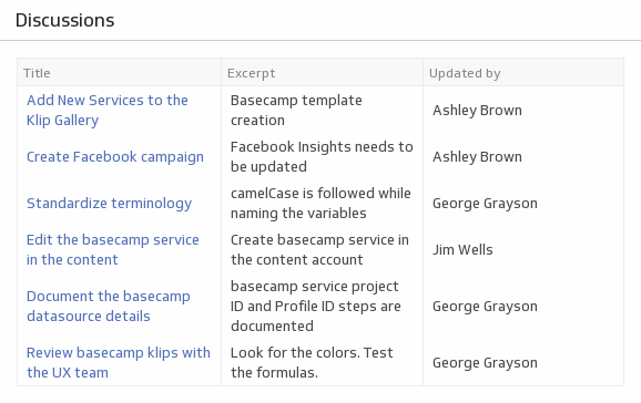 Klip Template | Basecamp - Discussions